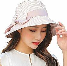 CHUNLAN Sonnenhüte Visier Hut Zusammenklappbar Cool Und Komfortabel Blau, Rosa, Beige Sonnenschutz UV-Schutz Schön Und Stilvoll Stilvoll ( Farbe : Pink )