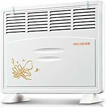 CKR Instant-Heizung, Elektrische Heizung, Hitzen
