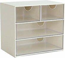 Class-Z Aufbewahrungsbox, Organizer Boxen