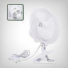 Clip Ventilator oszillierend, schwingend,