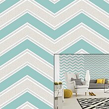 Coloroll Tapete Wandtapete Blown Vinyl Chevron