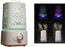 COOSA Ultraschall, LED, Aromatherapeutischer Luftbefeuchter
