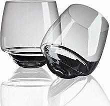 Cortunex Auslaufsicheres Weinglas, auslaufsicher,