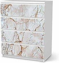 creatisto Möbel Klebefolie passend für IKEA Malm