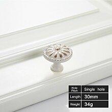Creatwls Europäischer Stil Zinklegierung Elfenbein Weiß Türgriff Schubladengriff Möbelgriff Schrankgriff Zierteile Mit Schrauben - 2pcs