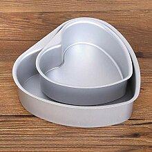 Cupcake Case Kuchen Backform Backblech Kuchenform