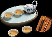 CUPWENH Handbemalte Keramik Kleine Tee Set Von Ru