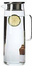 cupwind 50oz Borosilikatglas Wasser Karaffe Krug