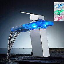 curneal LED Licht Glas mit Temperatur Sensor