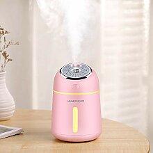 CXQ Mini-Luftbefeuchter, Mini-Luftbefeuchter,