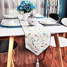 CYALZ Blau Weiß Grün Blume Muster Tuch