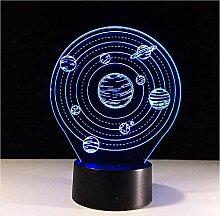 Das Sonnensystem Planet Modell 7 Farbwechsel LED