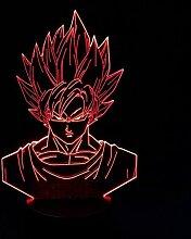 DDBBhome Dragon Ball Z Super Saiyan Gott Goku