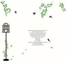 DealMux Birdcage englische Sätze Muster