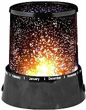 Deanyi Stern-Projektor-Licht