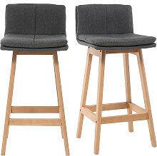 Barhocker Sitzhöhe 65 Cm günstig online kaufen | LionsHome