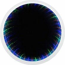 Design LED RGB Kosmetik Schmink Wand Spiegel rund Schalter Badezimmer Globo 84025