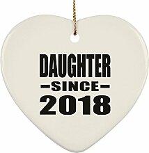 Designsify 2018(Tochter,