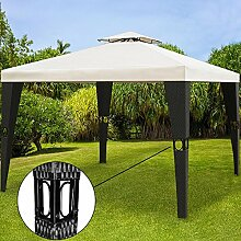 Deuba® Pavillon 3x4m Creme Polyrattan Festzelt Partyzelt Garten Gartenzelt Zelt Gartenpavillon ✔ Sonnendach ✔ Modellauswahl
