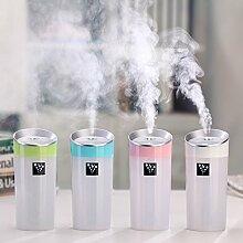 DHJUST Schönheit Luftbefeuchter kleine Wasseruhr Dampf Auto Gesicht Usb-Luftbefeuchter Büro Strahlung Zimmer, Grün