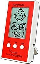 Digitaler Wecker und elektronisches Hygrometer