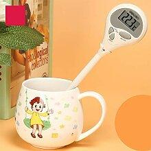 Digitales Küchenthermometer, Sofortablesung