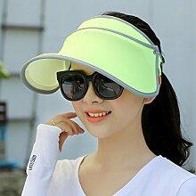 Dixinla Visor Hut Sonnenschutz Mütze Gesicht