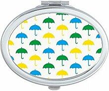 DIYthinker Regen Regenschirm Wetter Wolke Oval