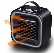 DNPOOK Energiesparend Heizlüfter, 1000W-650W