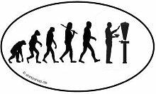 Döner Dönerverkäufer Dönerimbis EVOLUTION