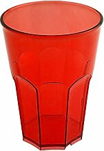 DoimoFlair Cocktail Glas aus hartem Kunststoff