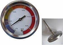 Dr. Richter Grill- und Smokerthermometer -