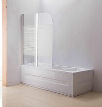 Duschabtrennung Badewanne, Links oder Rechts
