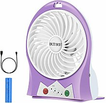 DUTISON Mini Ventilator Leise Mini Handventilator Ventilatoren mit Batterie (Lila)