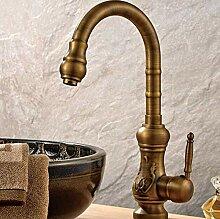 Dwthh Vintage Style Antike Doppelgriff Bad Becken