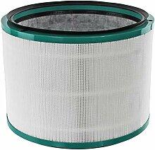 Dyson Ersatz-HEPA-Filter Dyson DP01Desk