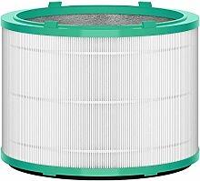 Dyson Ersatzfilter für Luftreiniger der 2.