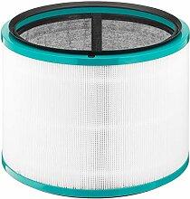 Dyson EVO Ersatzfilter (für den Pure Cool Link