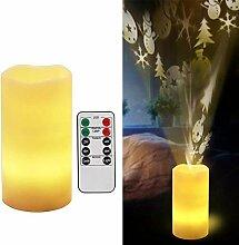 Ecent Kerze LED Projektor Lampe Drehbar Led Kerzen