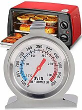 Edelstahl Backofenthermometer, Überwachung