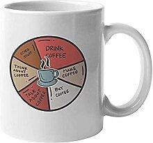 Egoa Tasse Kaffee Kreisdiagramm Kaffee Tee