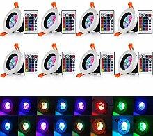 Einbaustrahler Farbwechsel LED Einbaustrahler