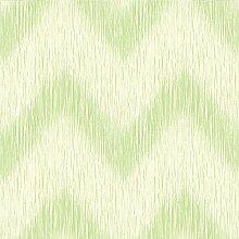 Einfache leichte kontinentale grüne Tapete