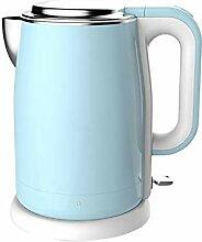 Elektrischer Kaffeekessel 1.5L