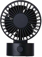 Elektrischer Ventilator neuer stummer
