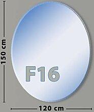 Elipse F16 Funkenschutzplatte - Glasplatte aus