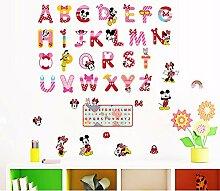 Englisch Buchstaben Wandaufkleber Für