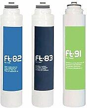Ersatzfilter für FT-LINE 3.