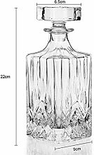ERTYBrandy Vodka Gin Rum Glas Tasse Als