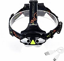 Etbotu Outdoor Taschenlampe für Laufen Radfahren Camping Wandern Angeln Wasserdicht 2x T6 LED 4 Modi Scheinwerfer USB wiederaufladbare Zoomable LED Scheinwerfer